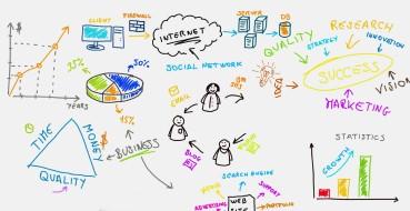 Como elaborar uma estratégia de mídias sociais para empresas