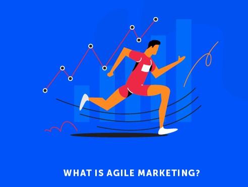 O avanço do marketing na transformação digital